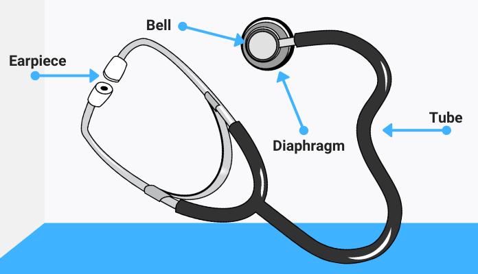 Best Stethoscope in Pakistan